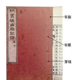 档案装订穿双层线图解_线装书的装订图解_装修图库