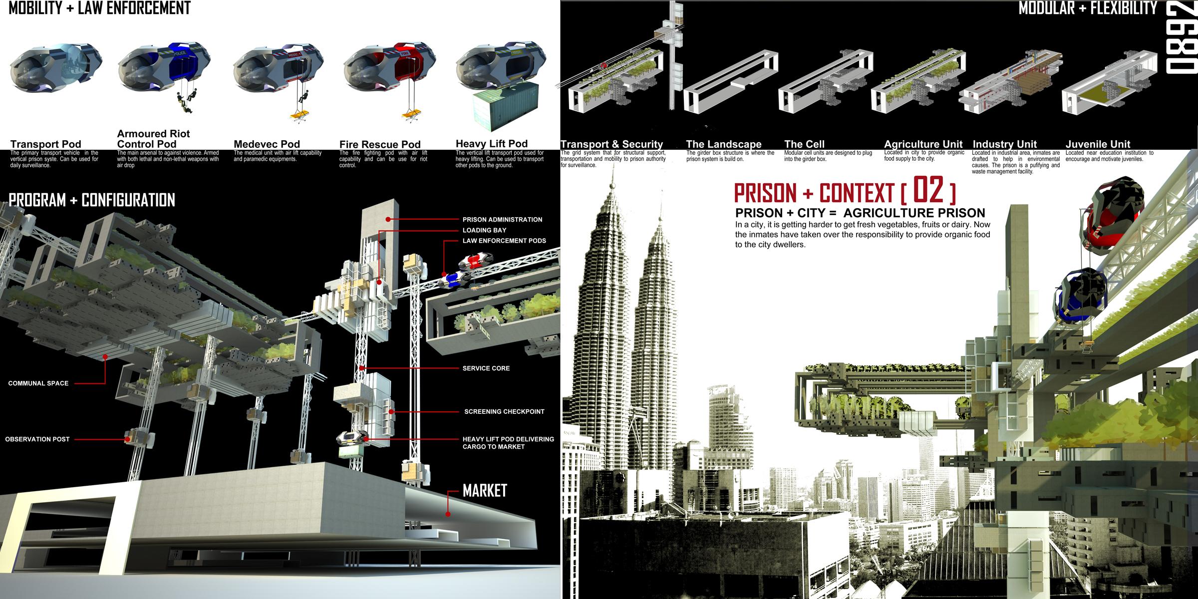 evolo杂志摩天楼设计竞赛获奖方案 转《装饰》网站